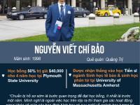 Nguyen viet chi bao
